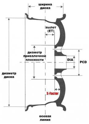 http://avtashan.ru/upload/4e85f139e7d71_2.png